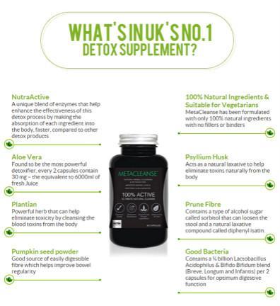英国Vitamin Planet减肥效果好的产品