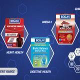 【Bioglan】享誉澳洲的优质保健品全线产品解析