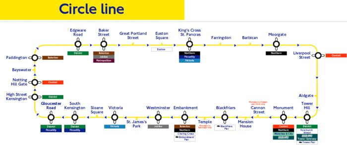 伦敦地铁黄线