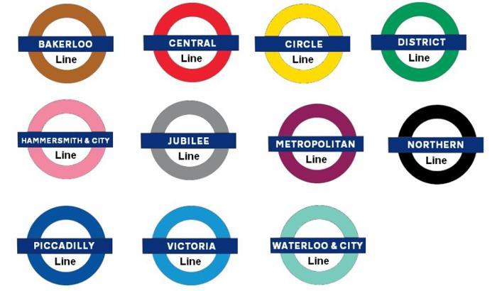 伦敦地铁线